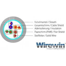 PKW-PIMF-KAT6 5.0 WIREWIN PATCHKABEL 5M CAT6 RJ45 GRAU Produktbild