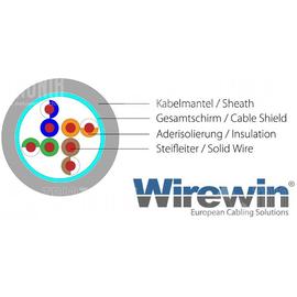 PKW-STP-K5E  7.5 GN Wirewin Wirewin Patchkabel   100% Kupfer   RJ45 F/UTP, Produktbild