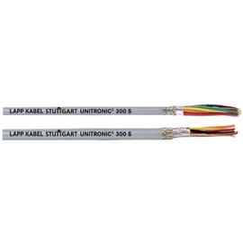 302002S UNITRONIC 300 S 2XAWG20 Datenleitung UL/CSA Produktbild