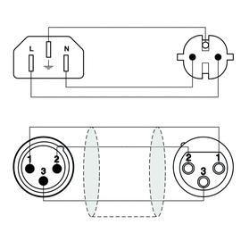 CAB402/20 Procab Kabel Schuko/XLR Bu. auf C13/XLR St. 3x2,5mm² 20m Produktbild