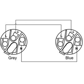 CAB440/1.5 Procab Powercon blau auf grau 1.5M Produktbild